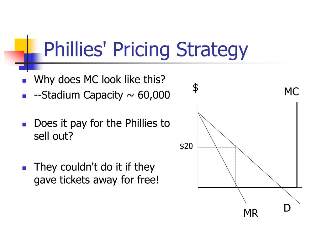 Phillies' Pricing Strategy