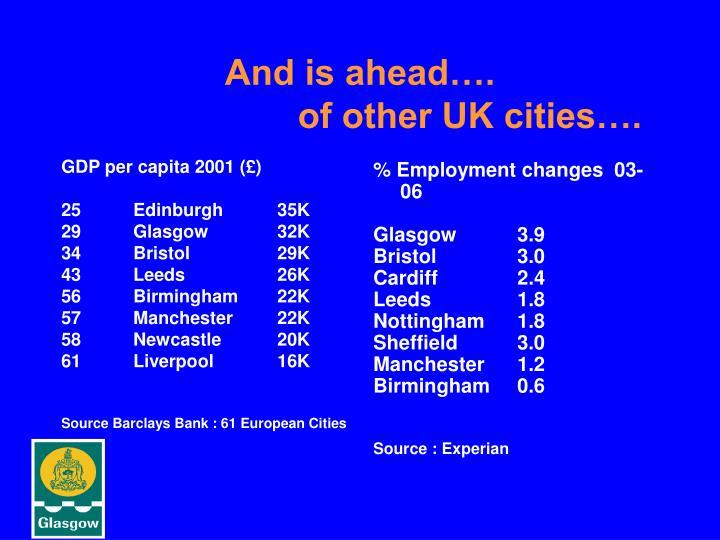 GDP per capita 2001 (£)
