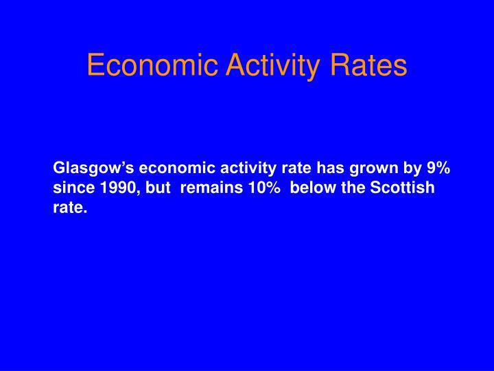 Economic Activity Rates