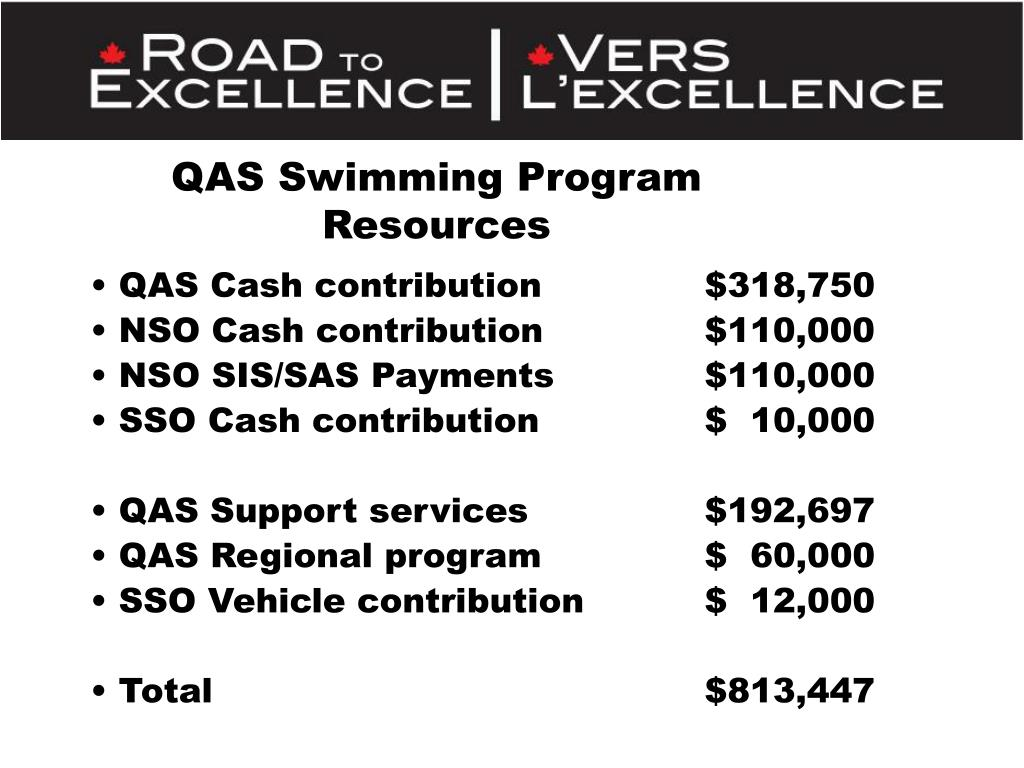 QAS Swimming Program