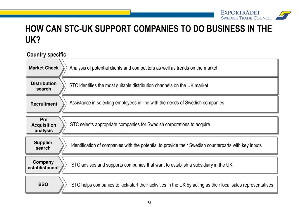 HOW CAN STC-UK SUPPORT COMPANIES TO DO BUSINESS IN THE UK?