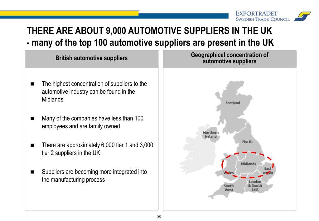 British automotive suppliers