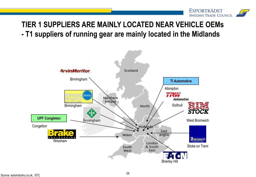 TIER 1 SUPPLIERS ARE MAINLY LOCATED NEAR VEHICLE OEMs