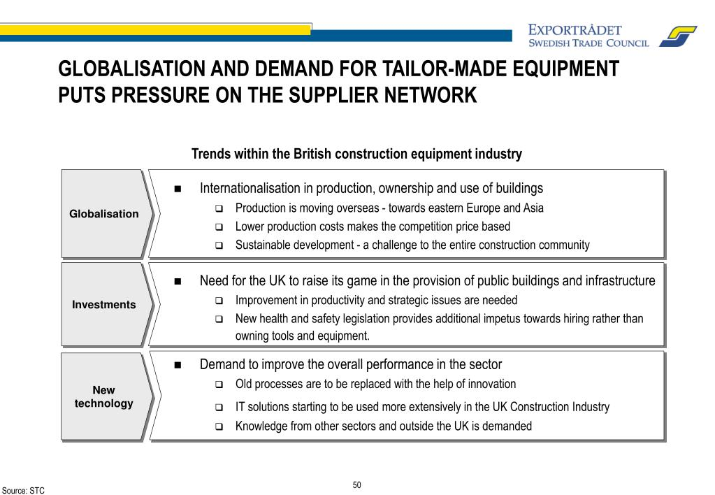 GLOBALISATION AND DEMAND FOR TAILOR-MADE EQUIPMENT PUTS PRESSURE ON THE SUPPLIER NETWORK