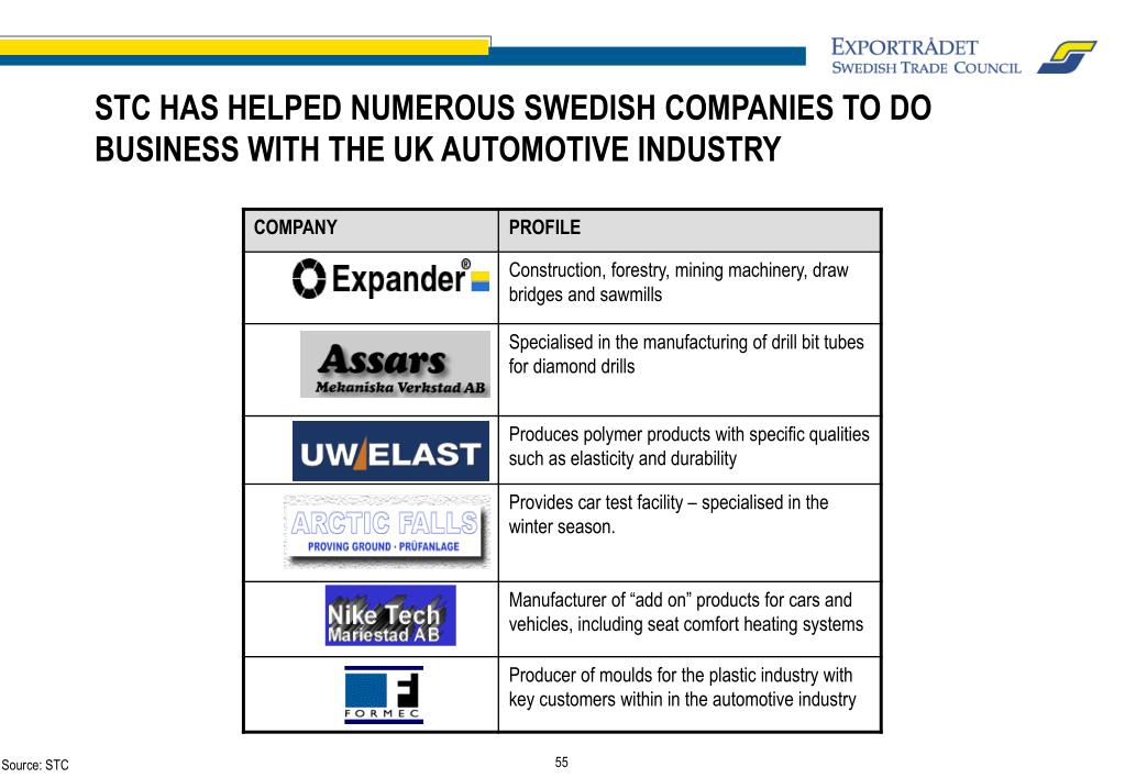 STC HAS HELPED NUMEROUS SWEDISH COMPANIES TO DO BUSINESS WITH THE UK AUTOMOTIVE INDUSTRY