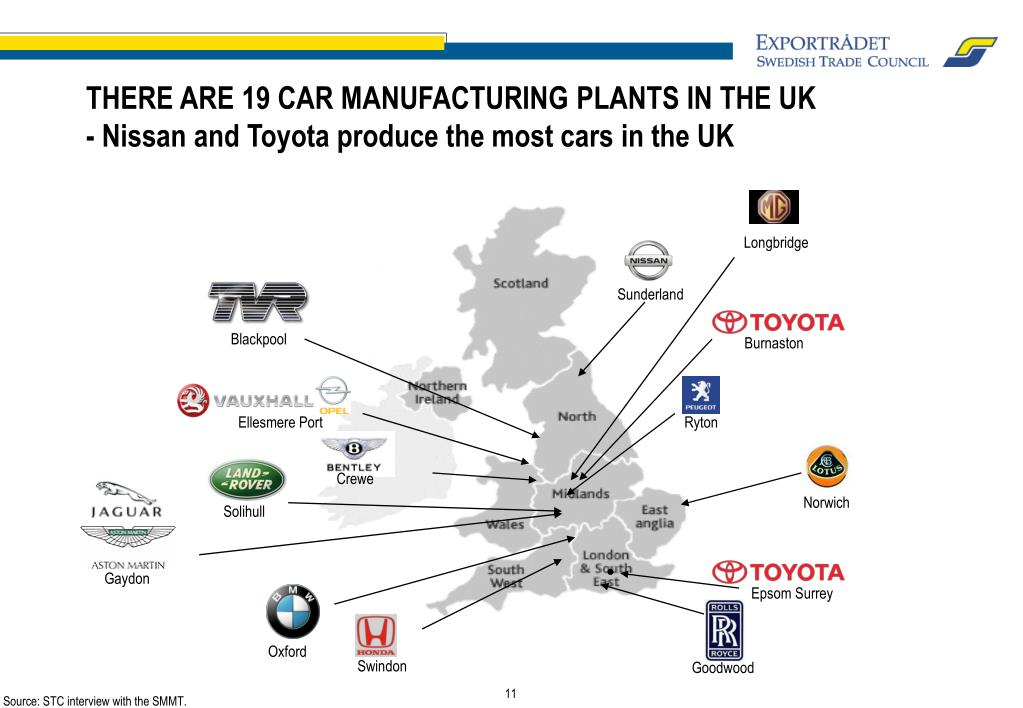 THERE ARE 19 CAR MANUFACTURING PLANTS IN THE UK