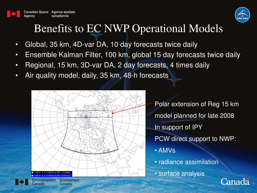Benefits to EC NWP Operational Models