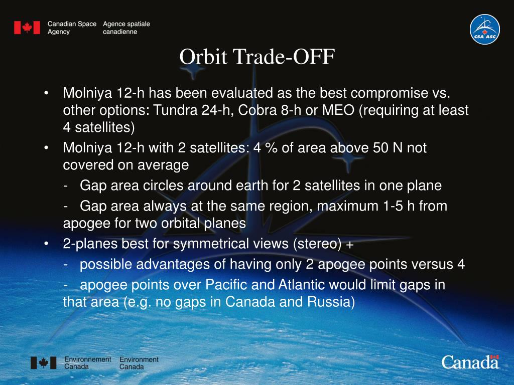 Orbit Trade-OFF