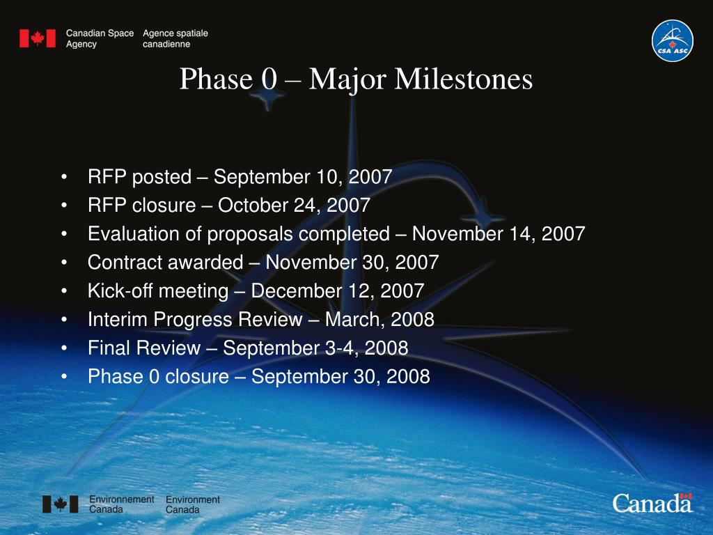 Phase 0 – Major Milestones