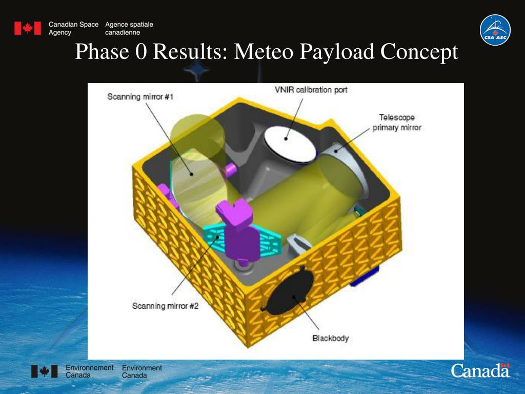 Phase 0 Results: Meteo Payload Concept