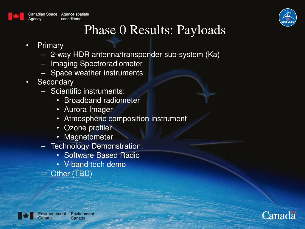 Phase 0 Results: Payloads