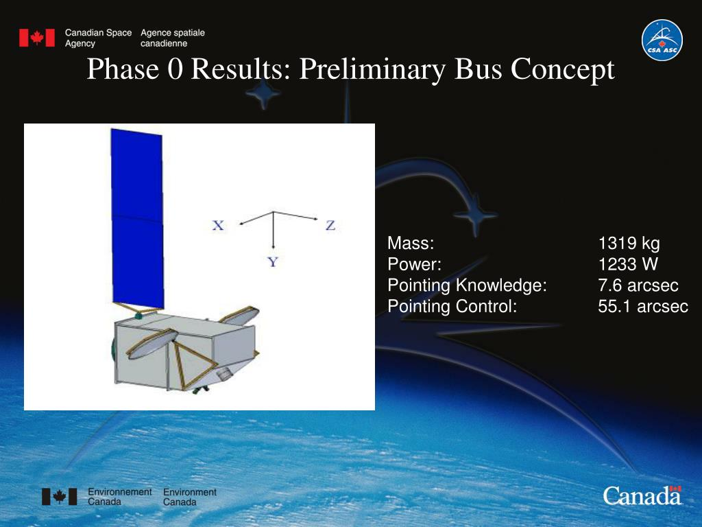 Phase 0 Results: Preliminary Bus Concept