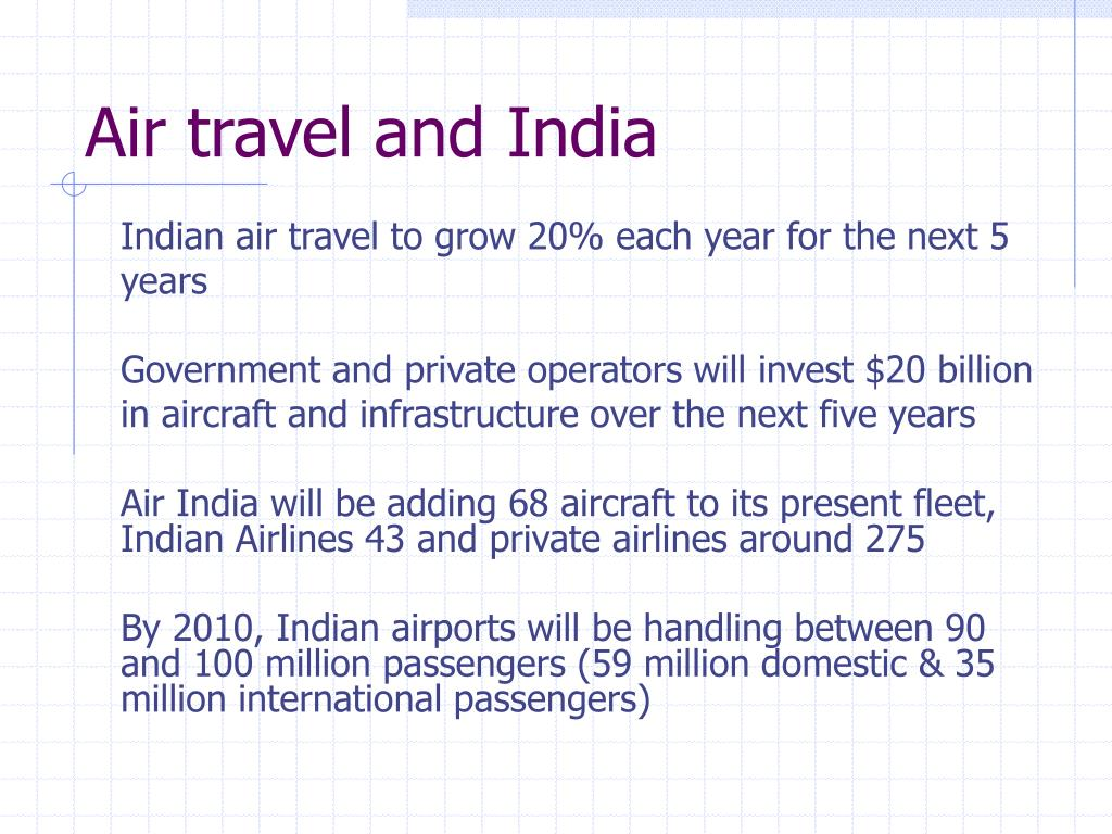 Air travel and India