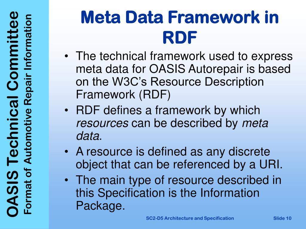 Meta Data Framework in RDF
