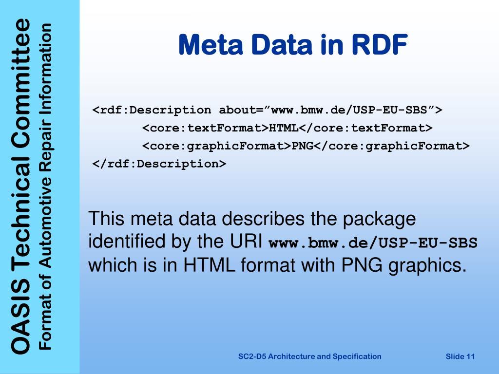 Meta Data in RDF