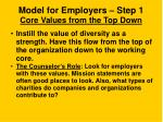 model for employers step 1 core values from the top down