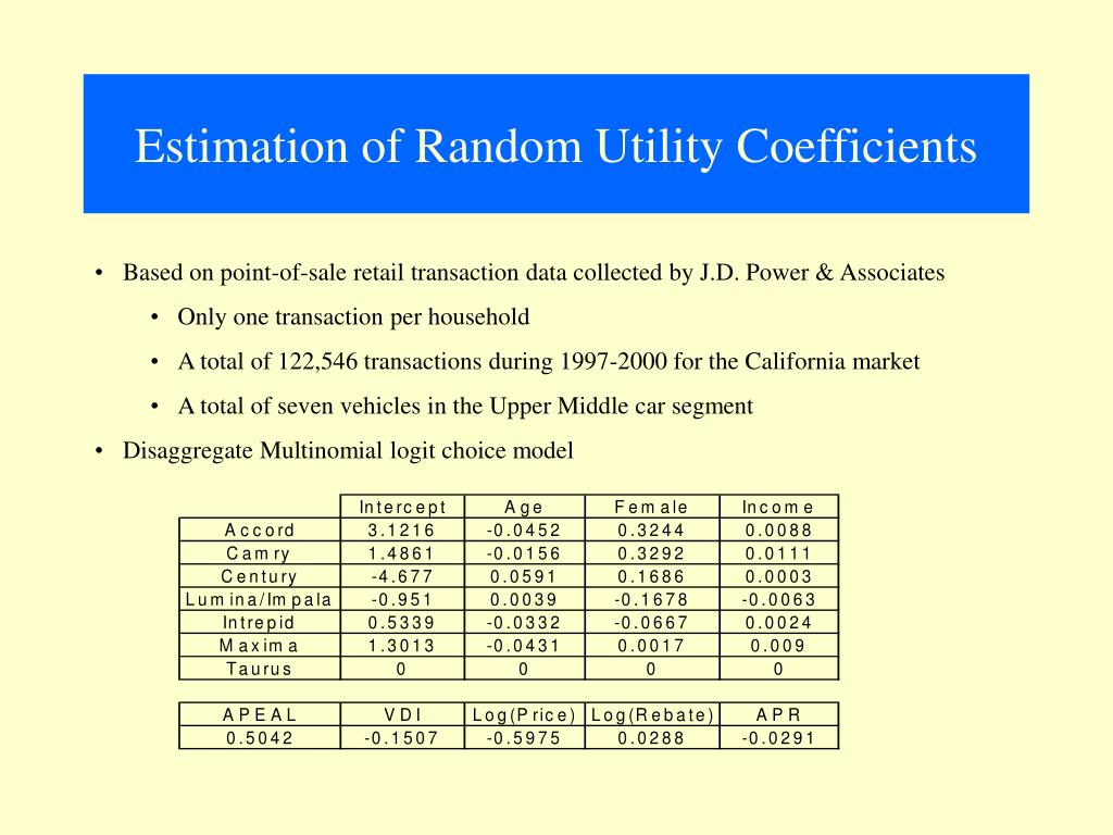 Estimation of Random Utility Coefficients