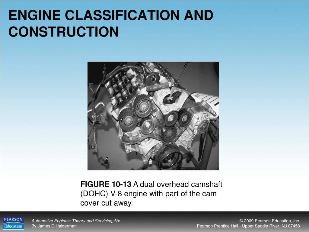 ENGINE CLASSIFICATION AND CONSTRUCTION