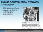 engine construction overview cooling system