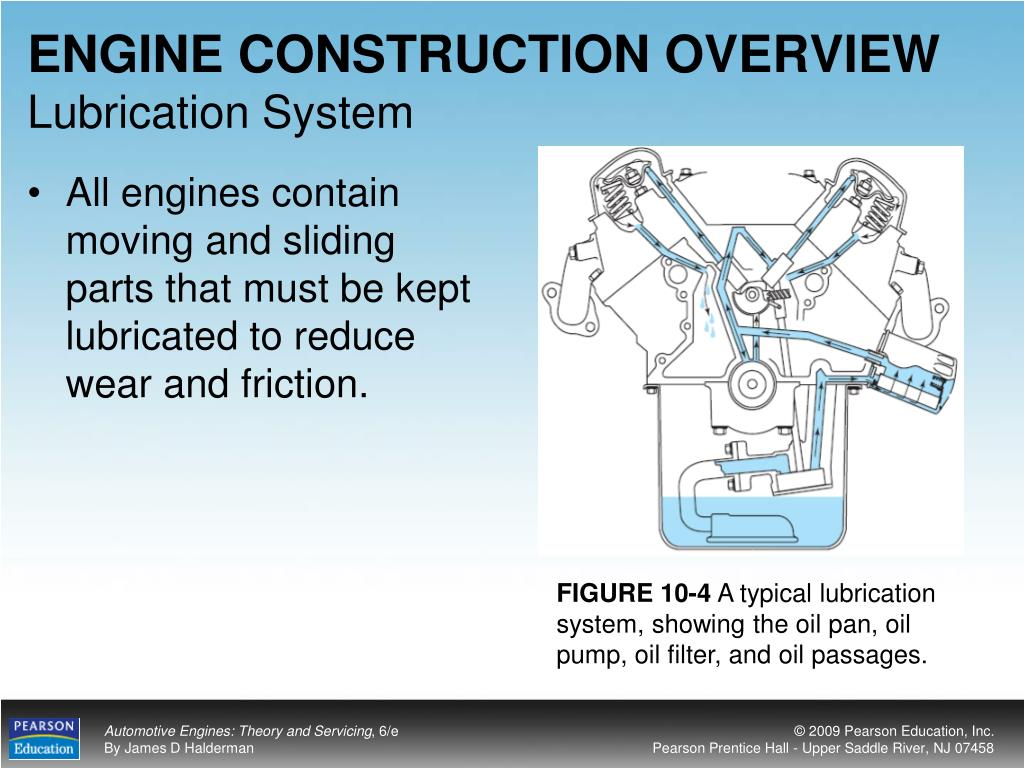 ENGINE CONSTRUCTION OVERVIEW