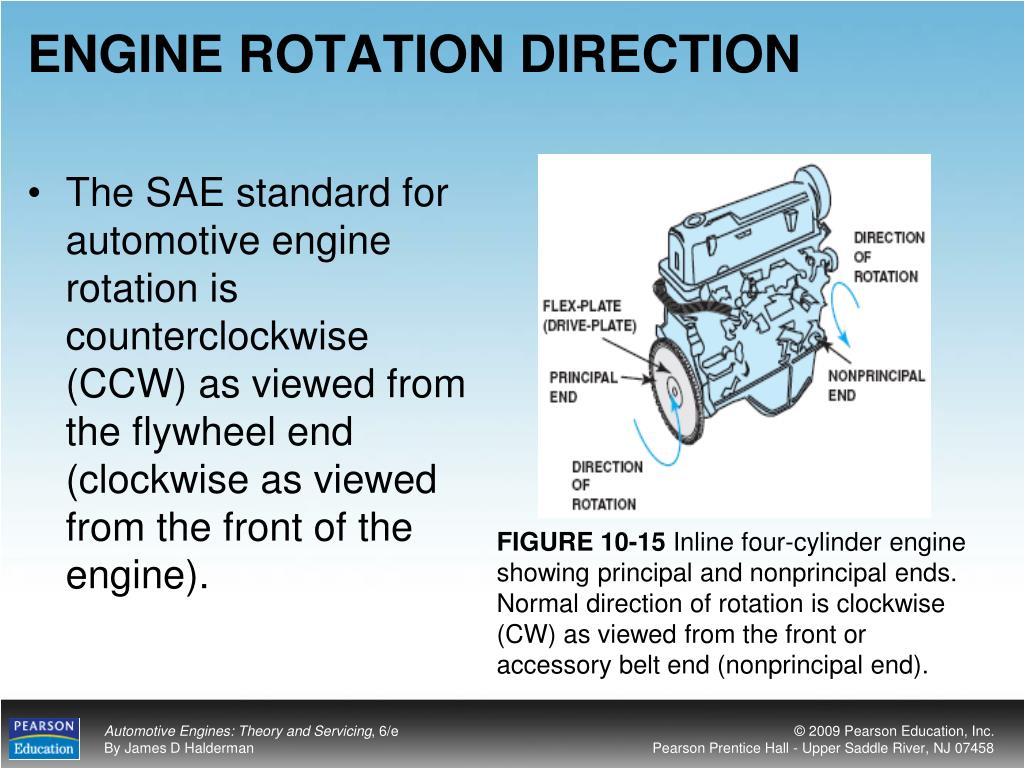 ENGINE ROTATION DIRECTION