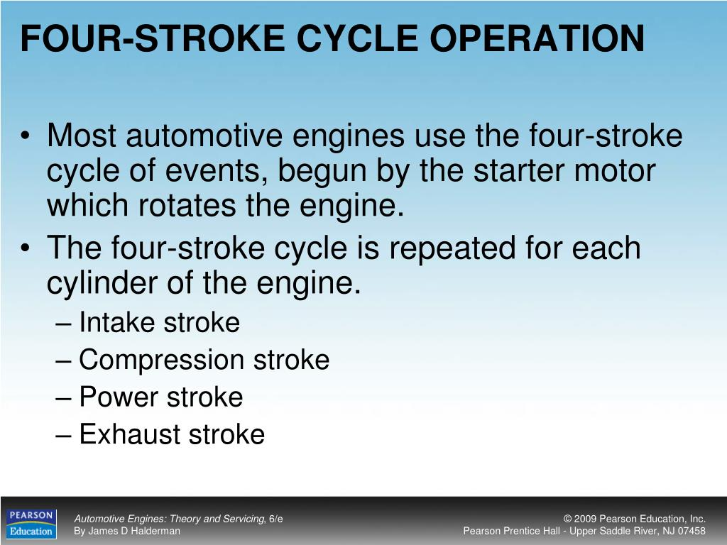 FOUR-STROKE CYCLE OPERATION