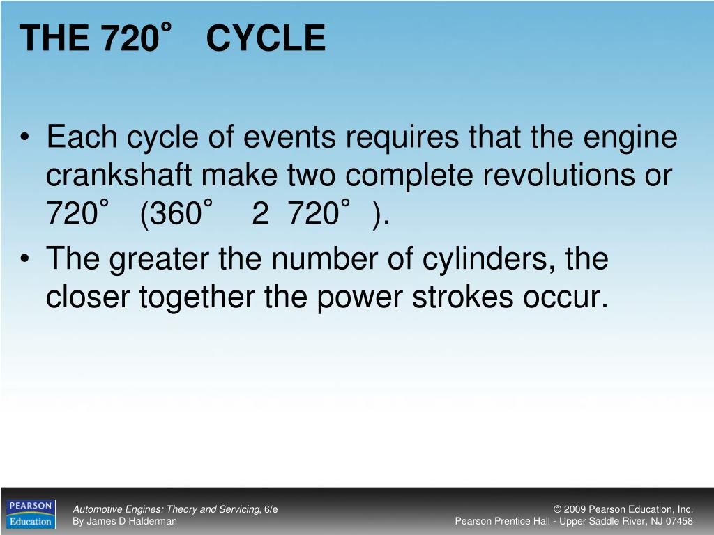 THE 720° CYCLE
