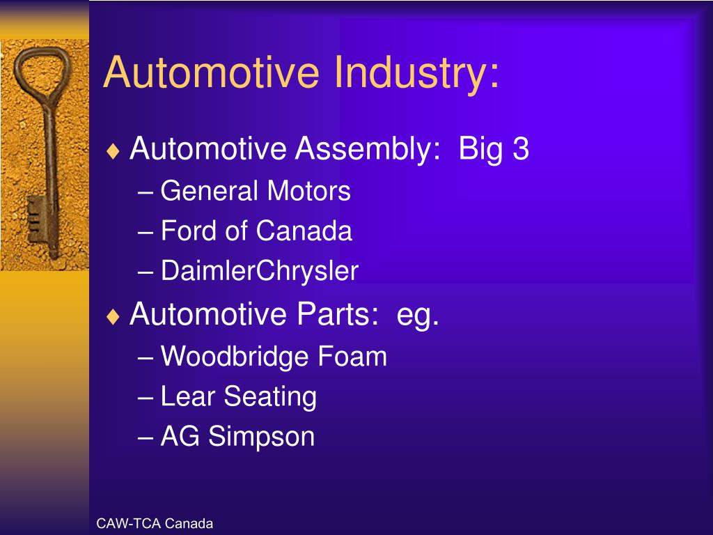 Automotive Industry: