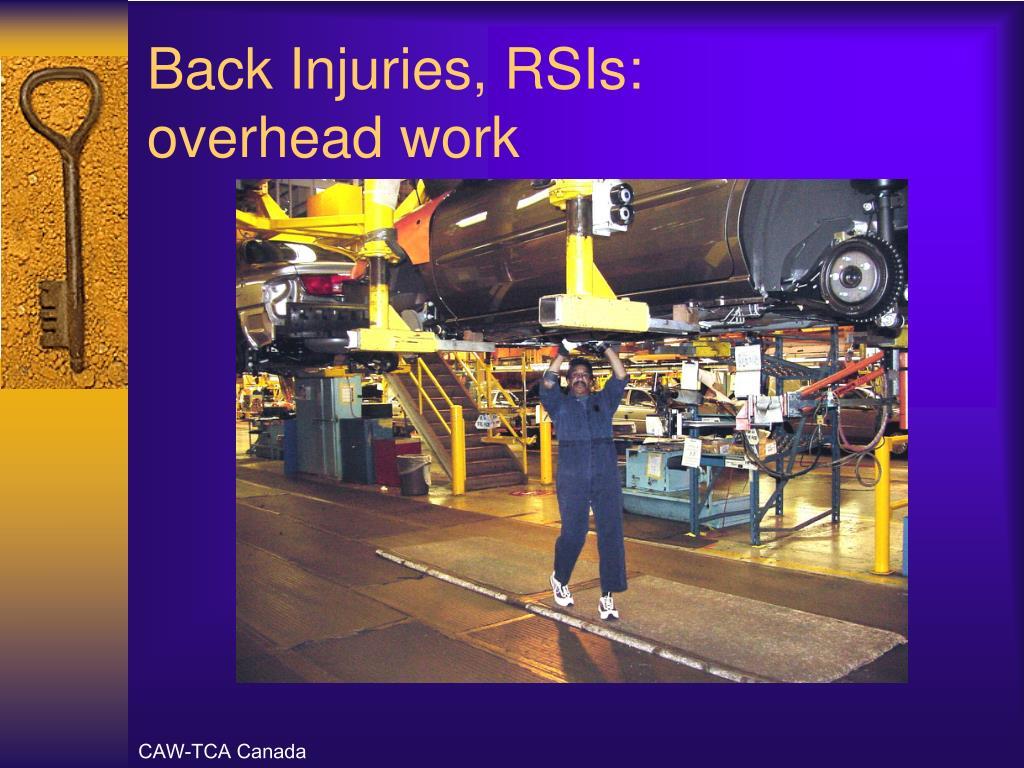 Back Injuries, RSIs: