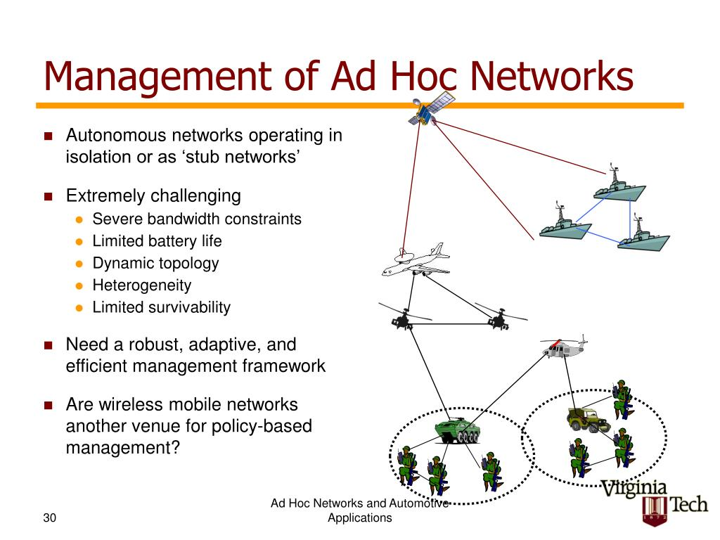 Management of Ad Hoc Networks