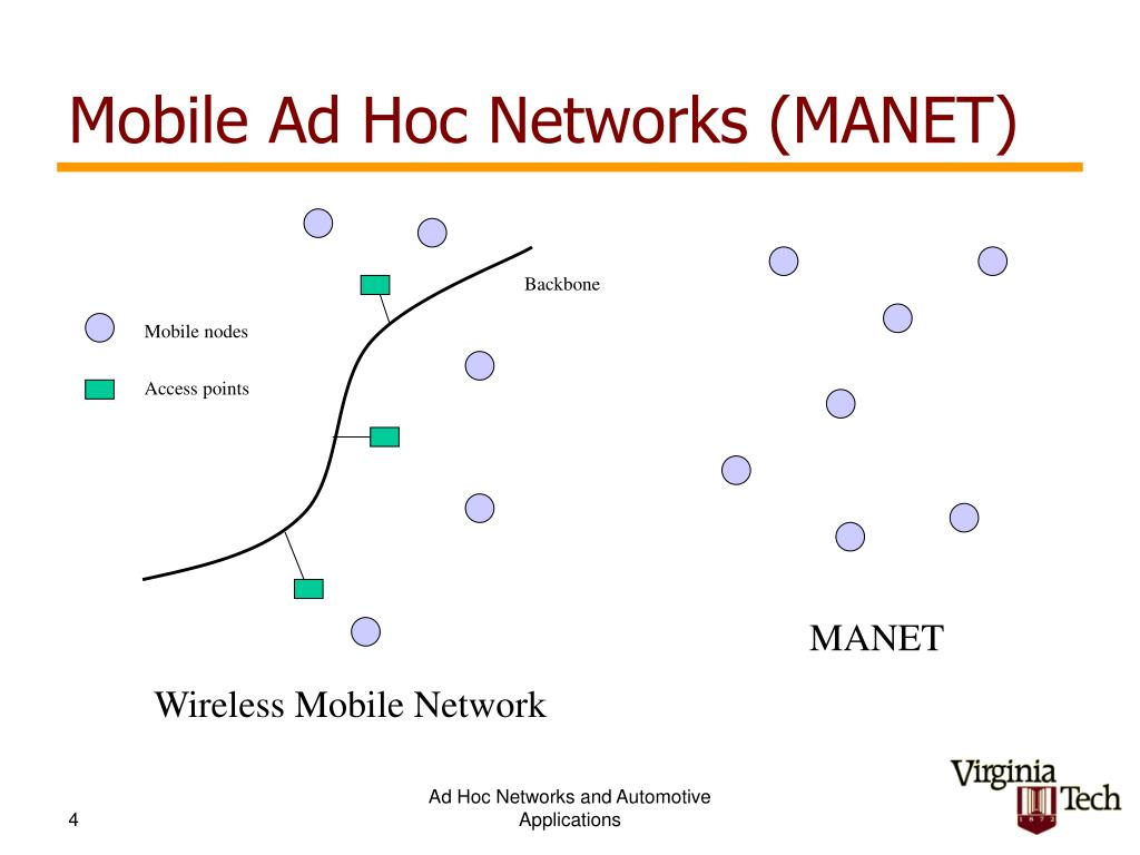 Mobile Ad Hoc Networks (MANET)