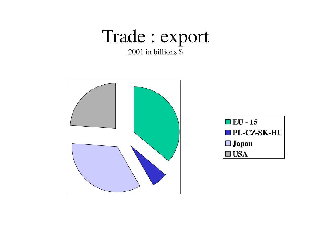 Trade : export