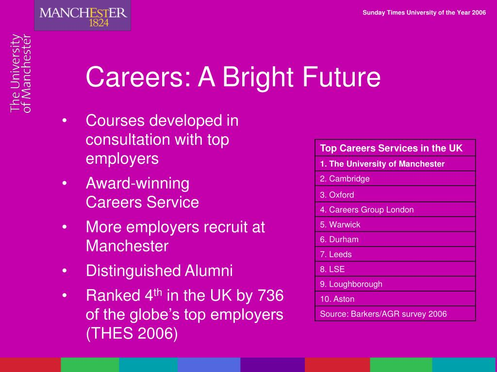Careers: A Bright Future