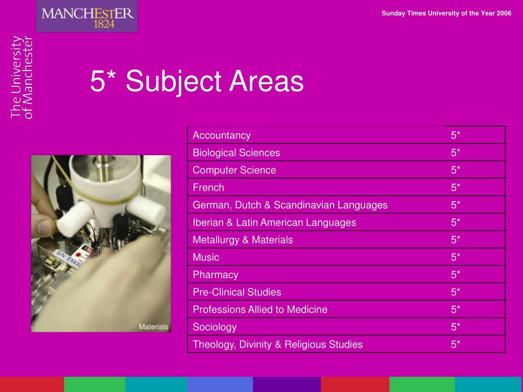 5* Subject Areas