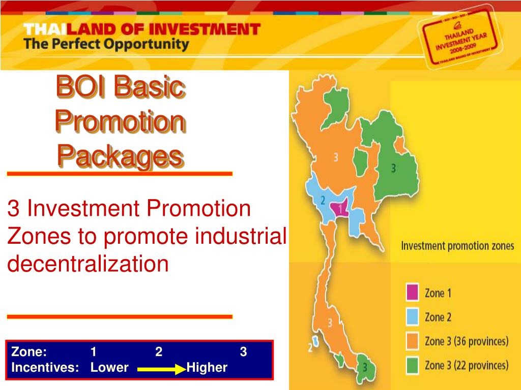 BOI Basic Promotion Packages