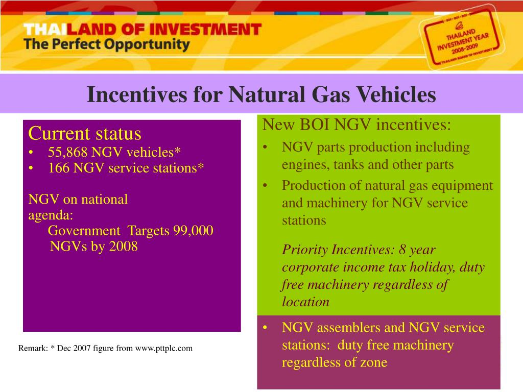 Incentives for Natural Gas Vehicles