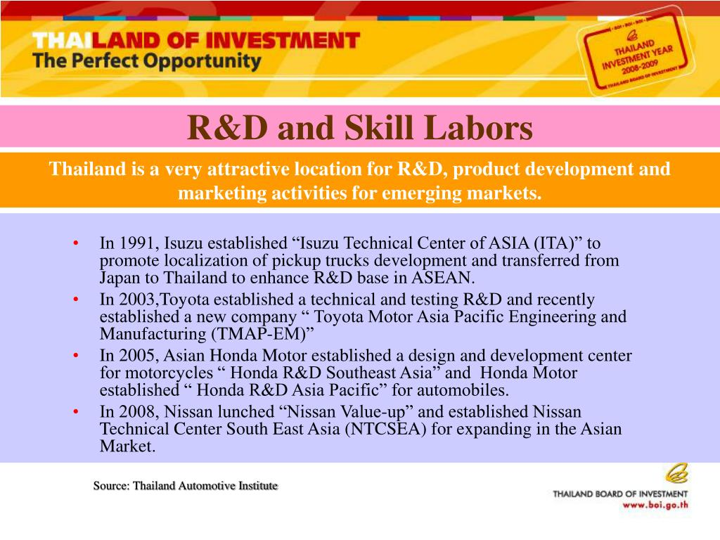 R&D and Skill Labors