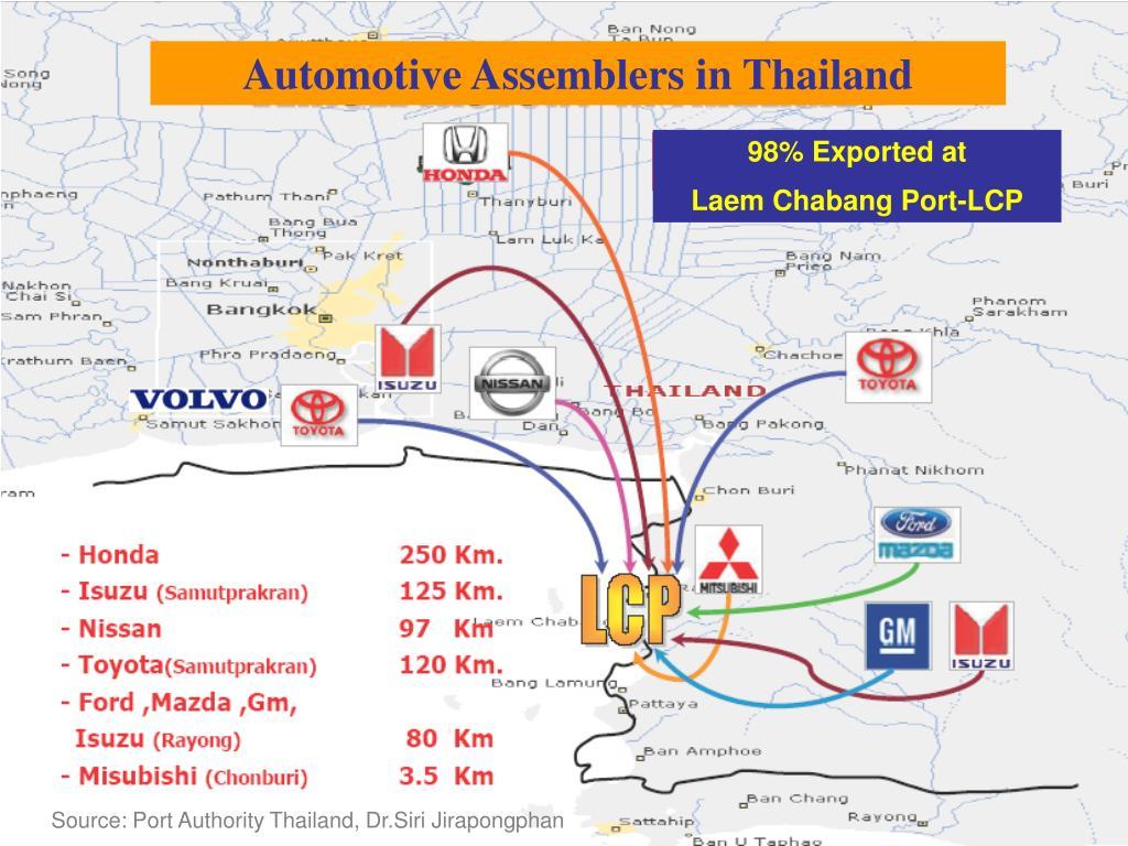 Automotive Assemblers in Thailand