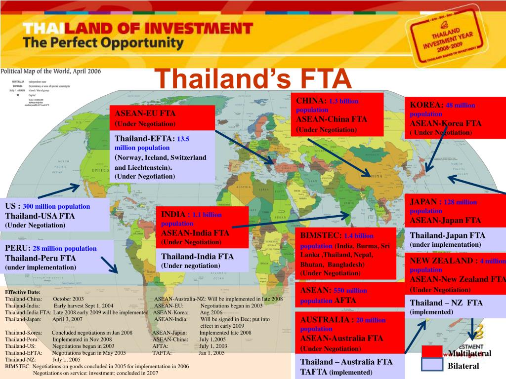 Thailand's FTA
