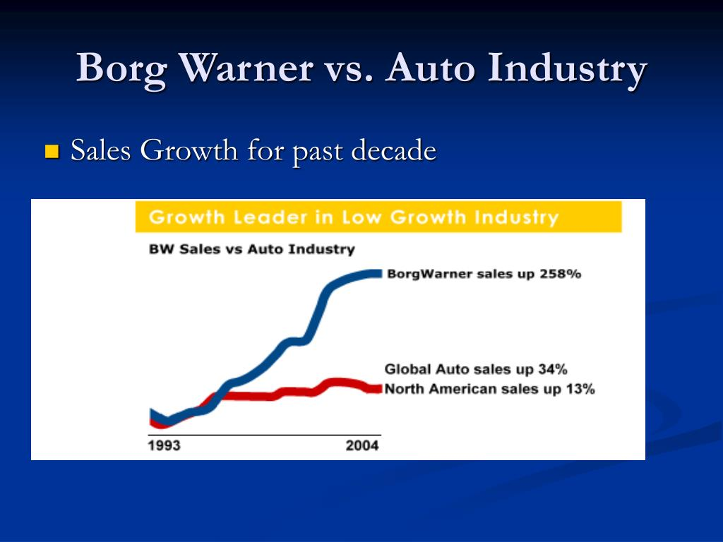 Borg Warner vs. Auto Industry