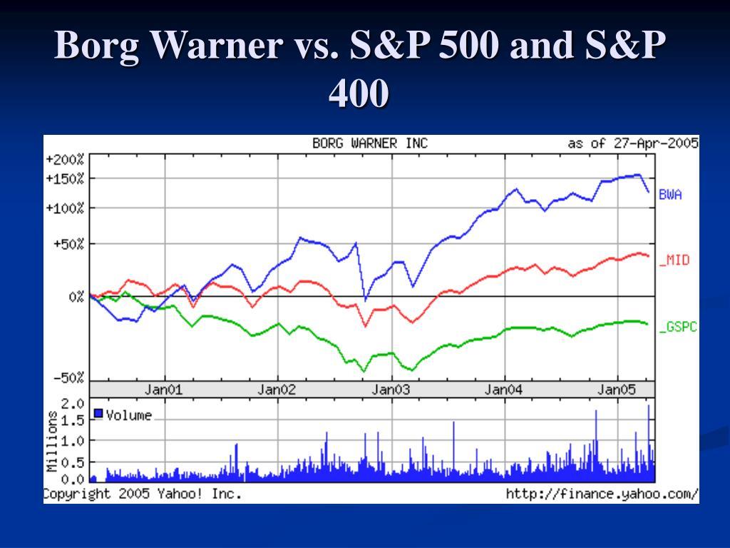 Borg Warner vs. S&P 500 and S&P 400