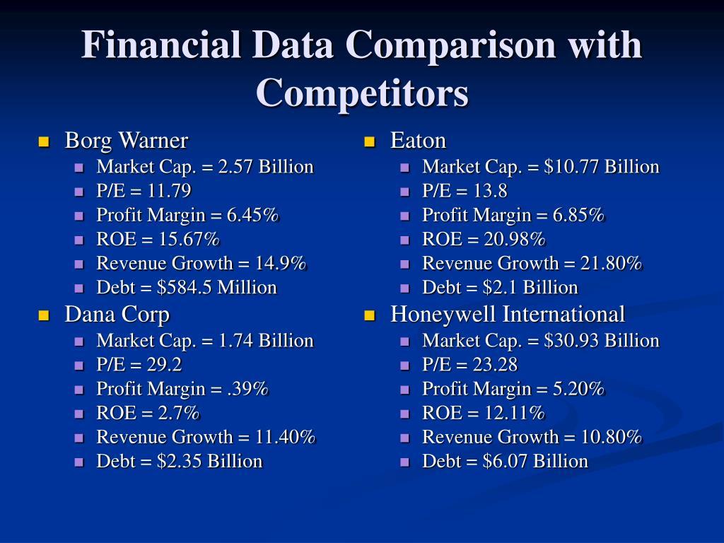 Financial Data Comparison with Competitors