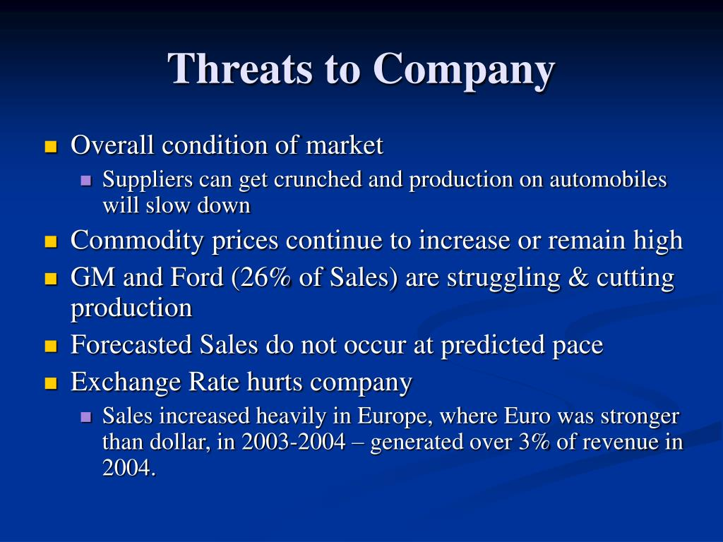 Threats to Company