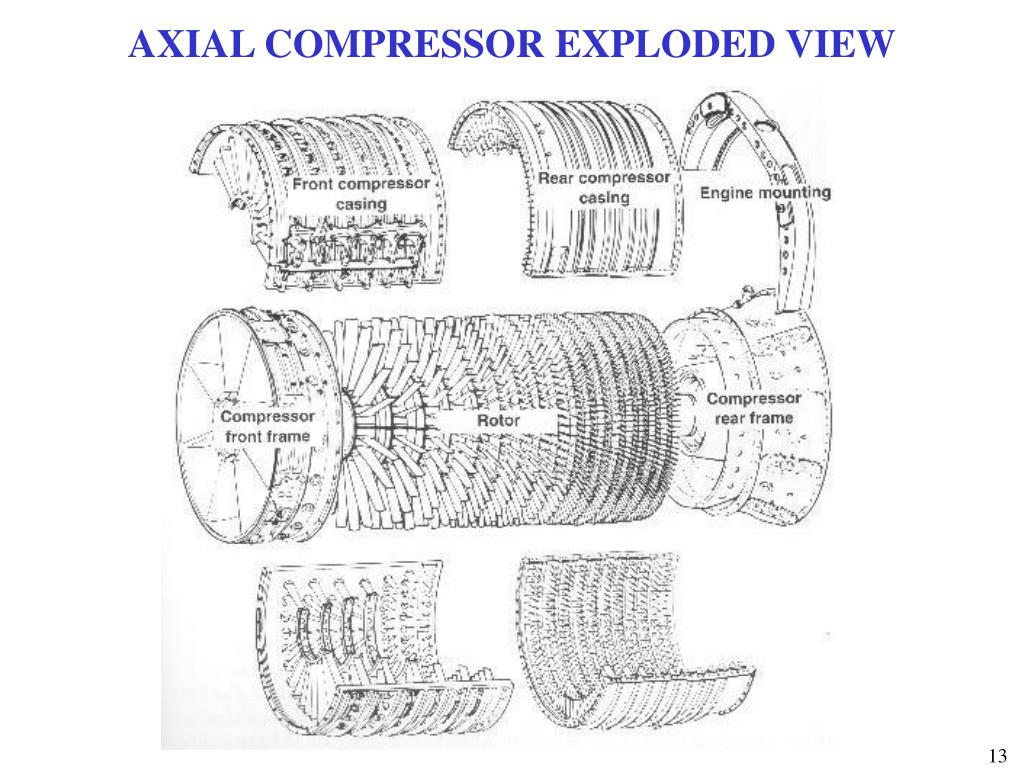 fan rotor schematic compressor schematic