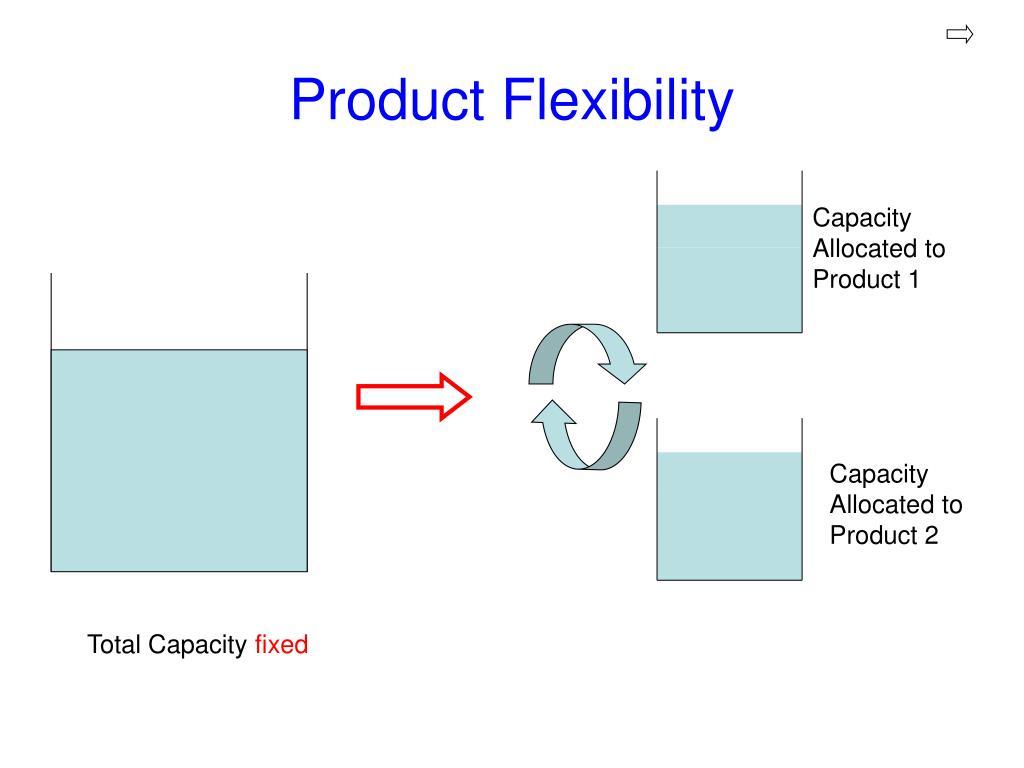 Product Flexibility