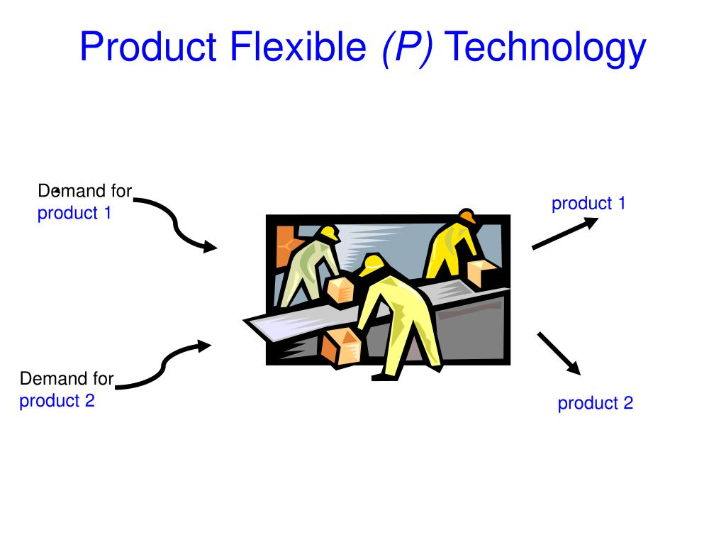 Product Flexible