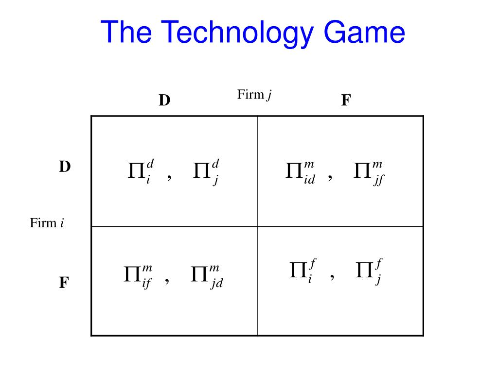 The Technology Game