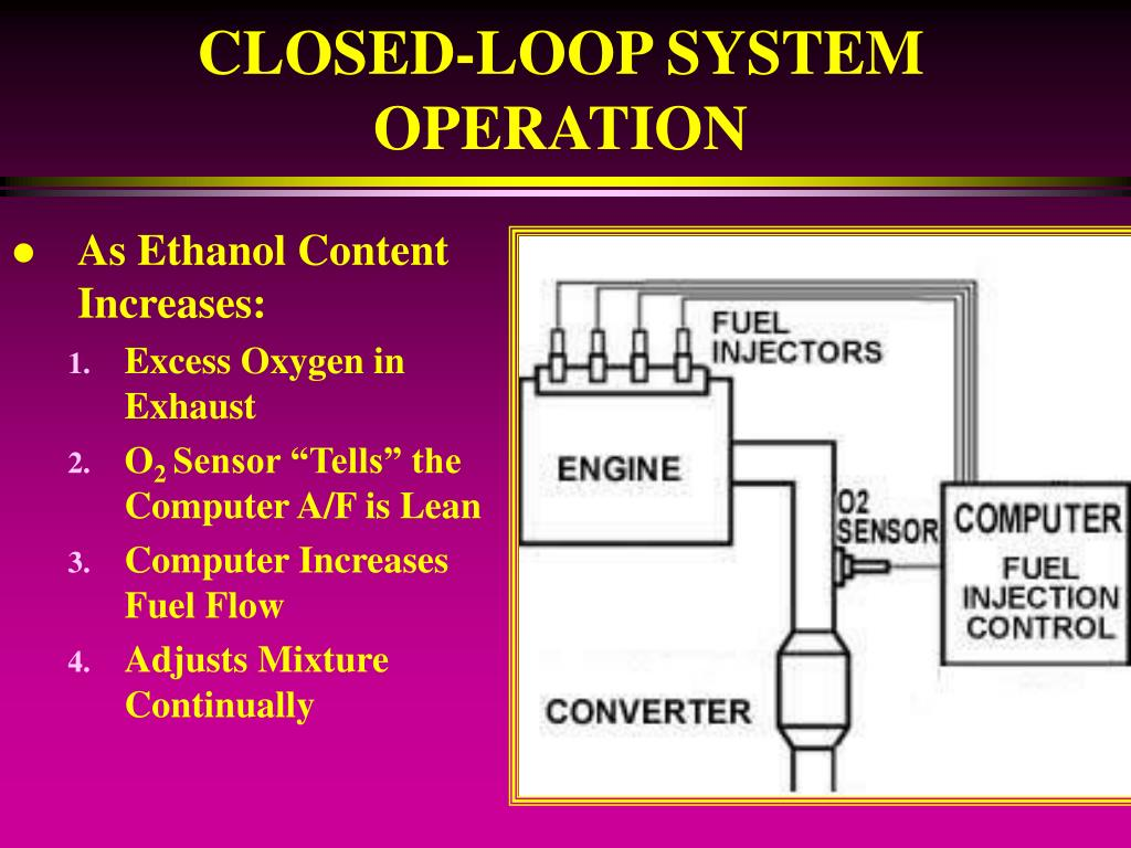 CLOSED-LOOP SYSTEM OPERATION