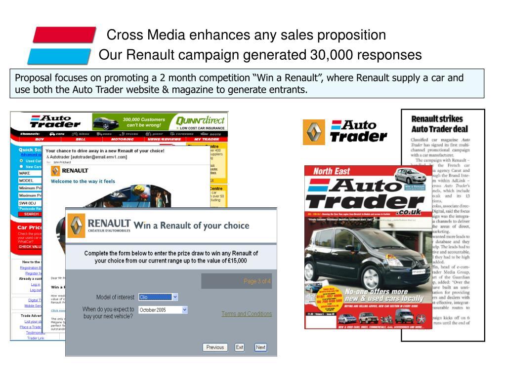 Cross Media enhances any sales proposition