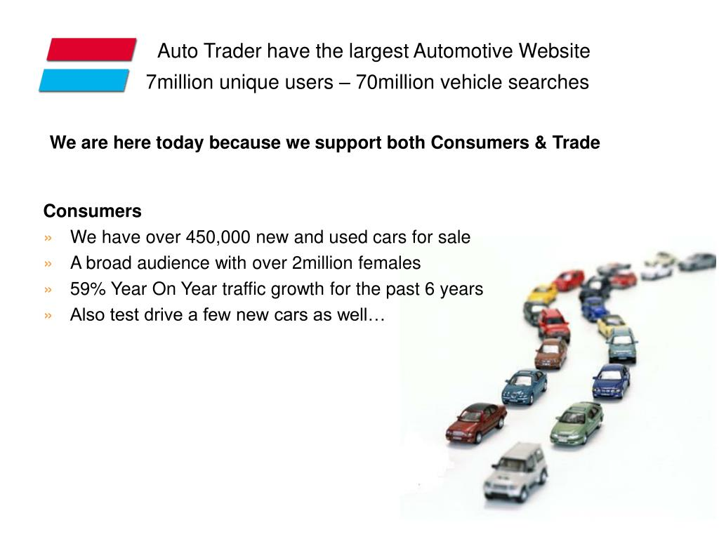 Auto Trader have the largest Automotive Website